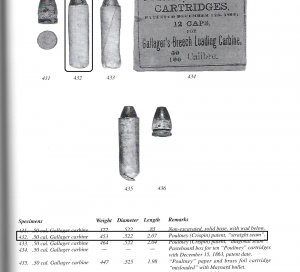 Gallager Carbine Cartridge by Thomas Poultney