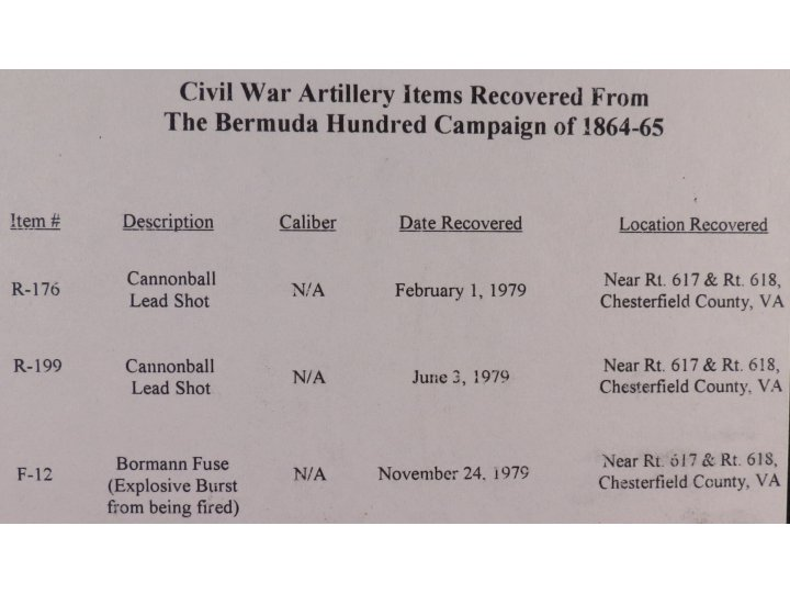 Civil War Artillery & Round Ball Display - Bermuda Hundred Campaign